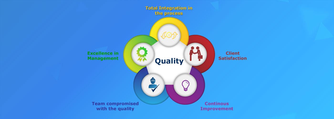 Quality Assurance In Lebanon